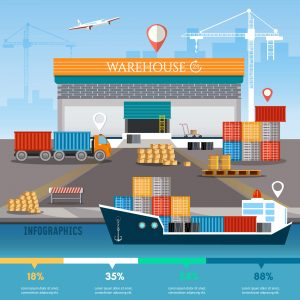 less-than-container-load-shipping-rates-breakdown